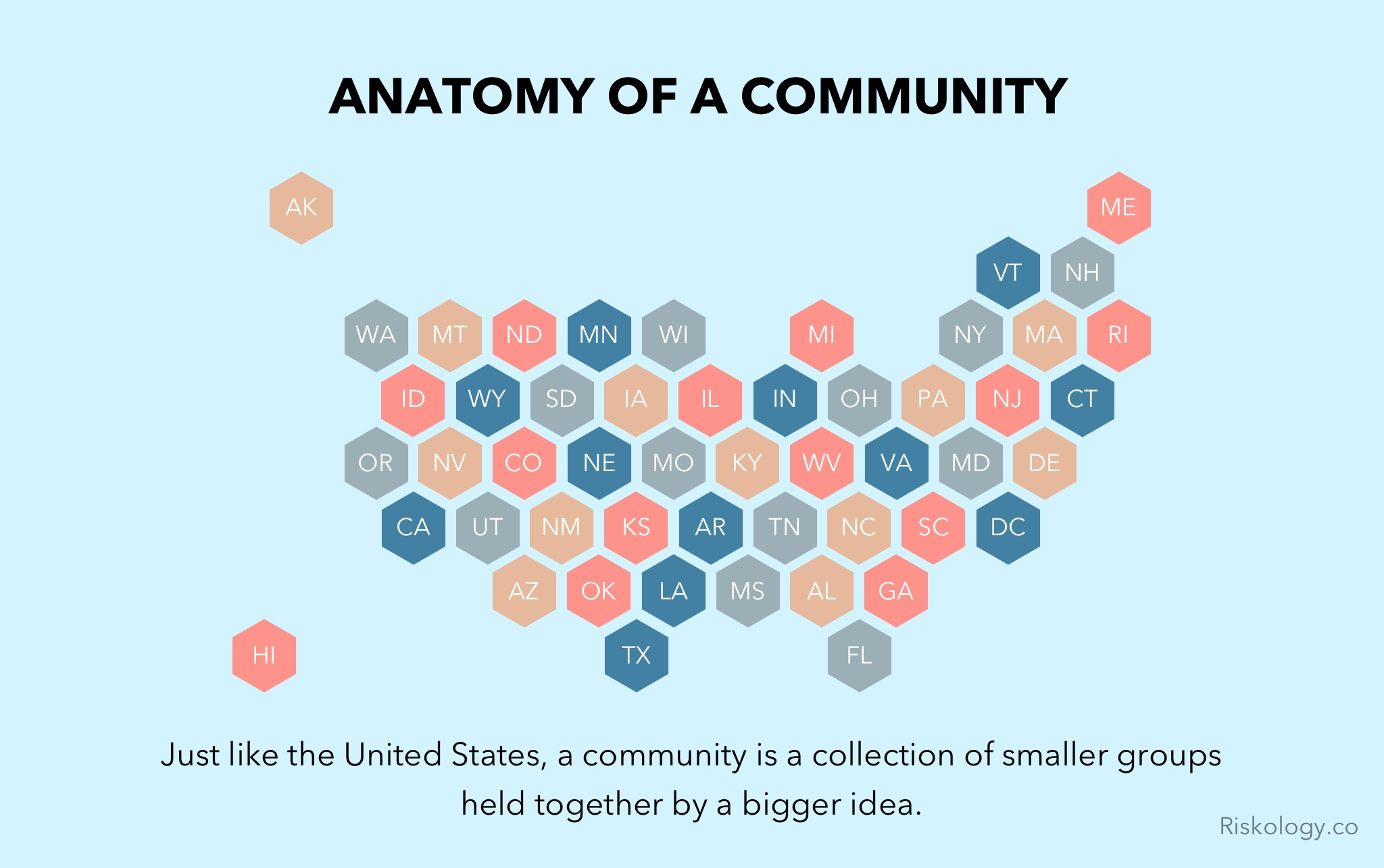 Tipping Point: Anatomy of a Community