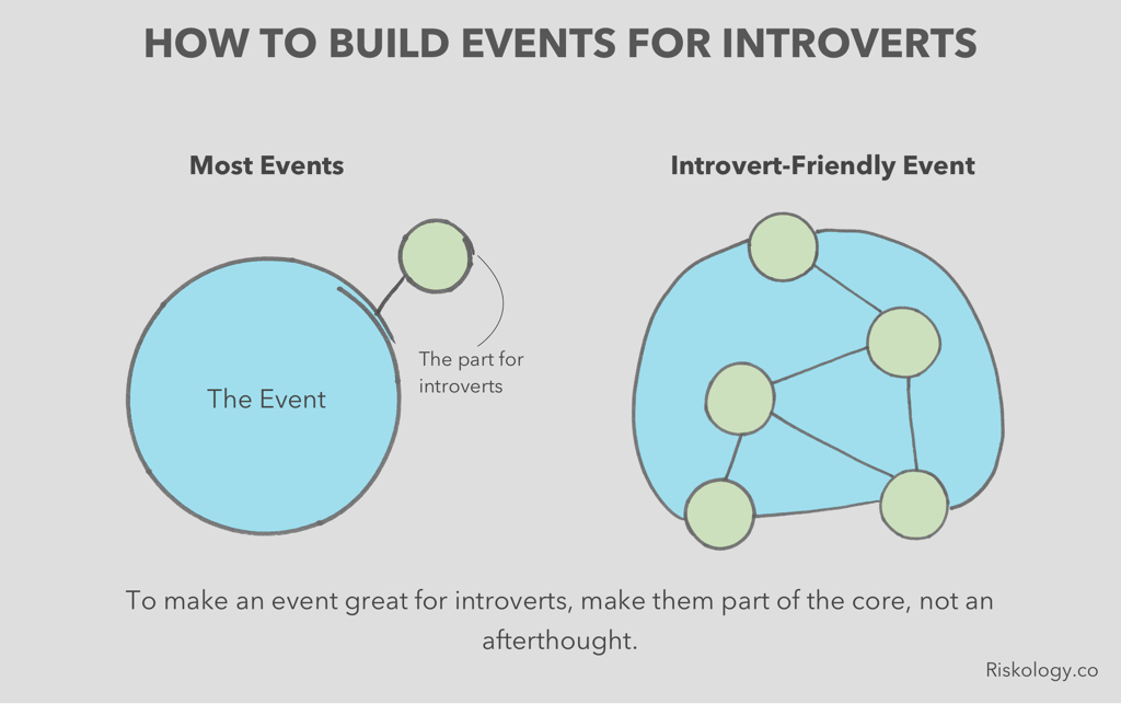 intro-friendly-events