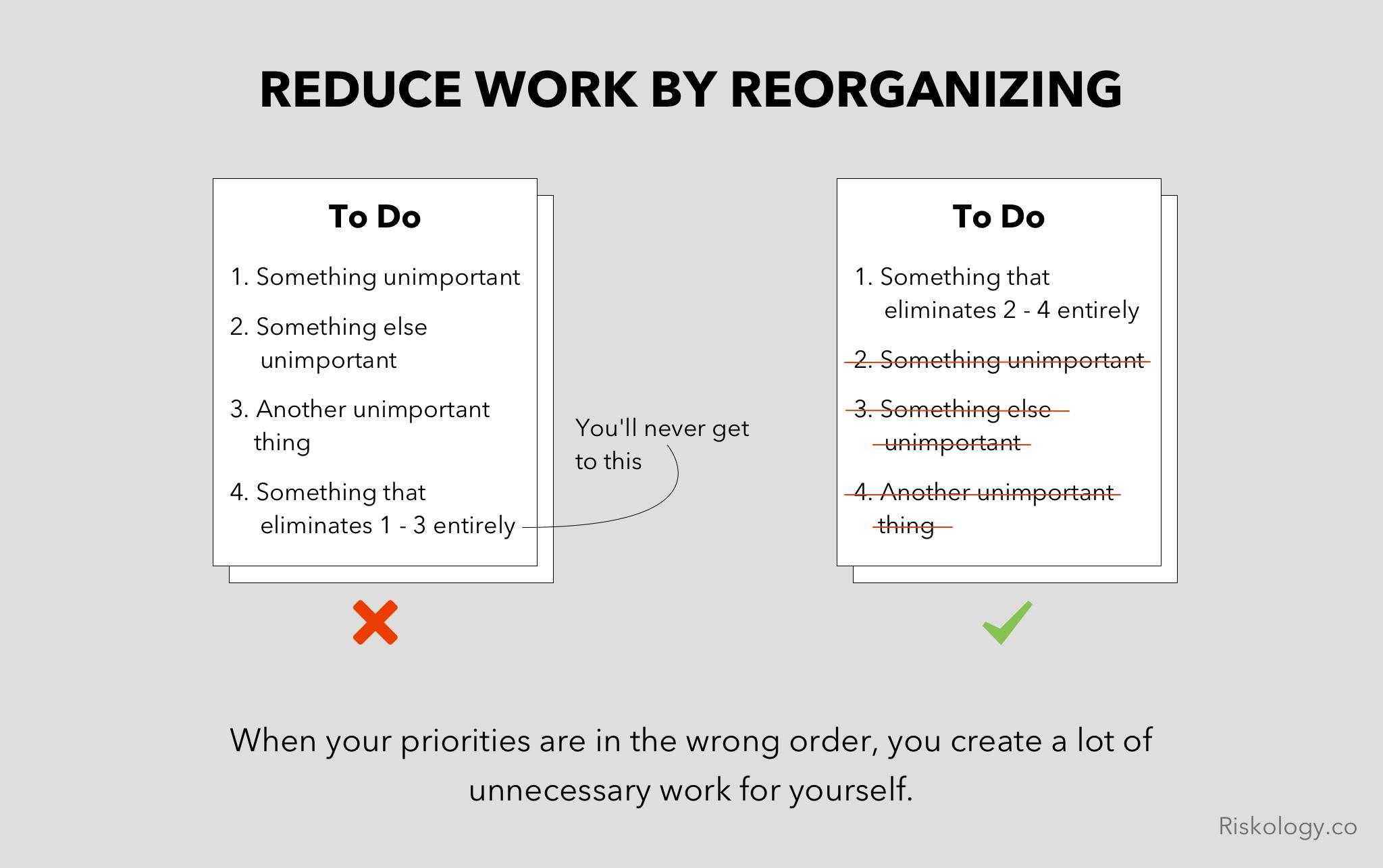 to-do-rearrange